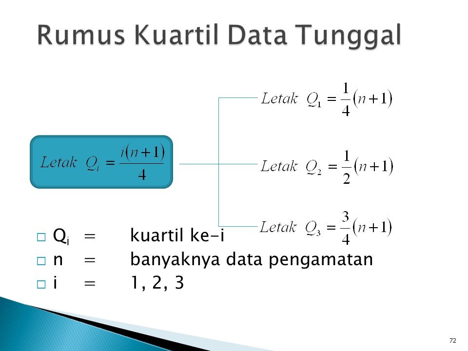  Q i =kuartil ke-i  n=banyaknya data pengamatan  i=1, 2, 3 72