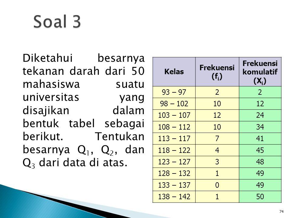 Diketahui besarnya tekanan darah dari 50 mahasiswa suatu universitas yang disajikan dalam bentuk tabel sebagai berikut. Tentukan besarnya Q 1, Q 2, da