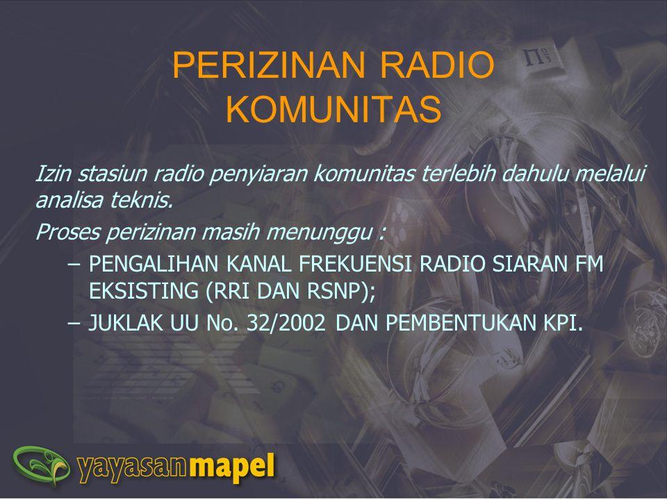 PERIZINAN RADIO KOMUNITAS Izin stasiun radio penyiaran komunitas terlebih dahulu melalui analisa teknis. Proses perizinan masih menunggu : –PENGALIHAN