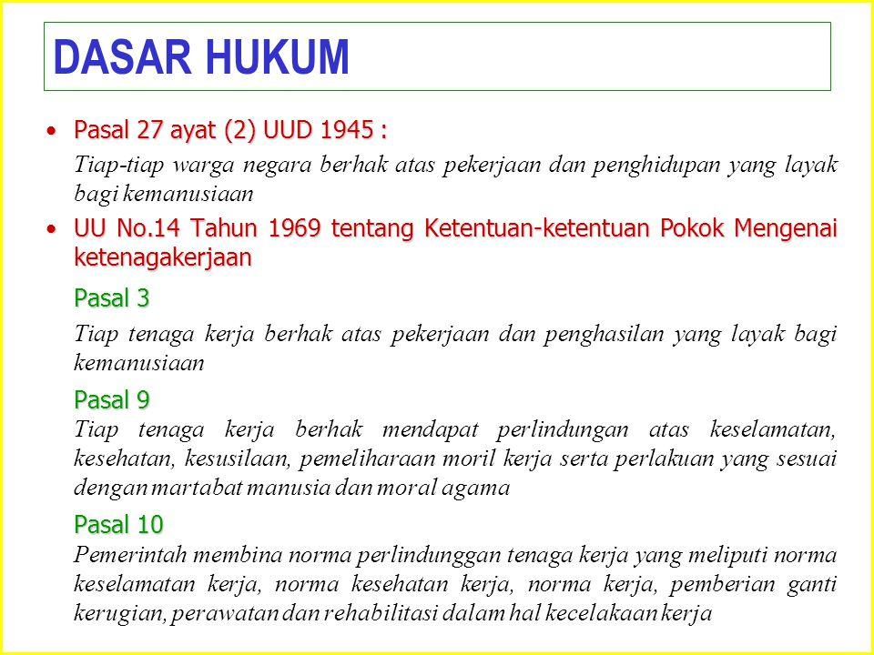 Pasal 27 ayat (2) UUD 1945 :Pasal 27 ayat (2) UUD 1945 : Tiap-tiap warga negara berhak atas pekerjaan dan penghidupan yang layak bagi kemanusiaan UU No.14 Tahun 1969 tentang Ketentuan-ketentuan Pokok Mengenai ketenagakerjaanUU No.14 Tahun 1969 tentang Ketentuan-ketentuan Pokok Mengenai ketenagakerjaan Pasal 3 Tiap tenaga kerja berhak atas pekerjaan dan penghasilan yang layak bagi kemanusiaan Pasal 9 Tiap tenaga kerja berhak mendapat perlindungan atas keselamatan, kesehatan, kesusilaan, pemeliharaan moril kerja serta perlakuan yang sesuai dengan martabat manusia dan moral agama Pasal 10 Pemerintah membina norma perlindunggan tenaga kerja yang meliputi norma keselamatan kerja, norma kesehatan kerja, norma kerja, pemberian ganti kerugian, perawatan dan rehabilitasi dalam hal kecelakaan kerja DASAR HUKUM