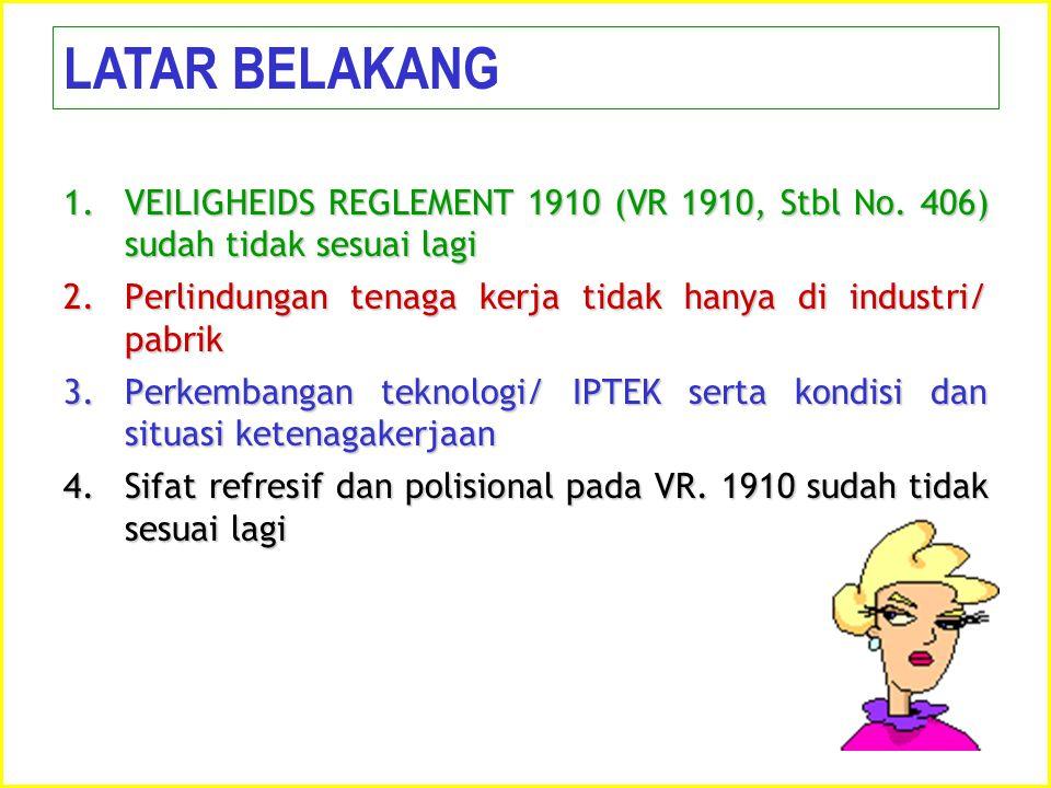 PERATURAN PELAKSANAAN UU No. 1 Tahun 1970 - 1 PERATURAN ORGANIK secara sektoral pembidangan teknis