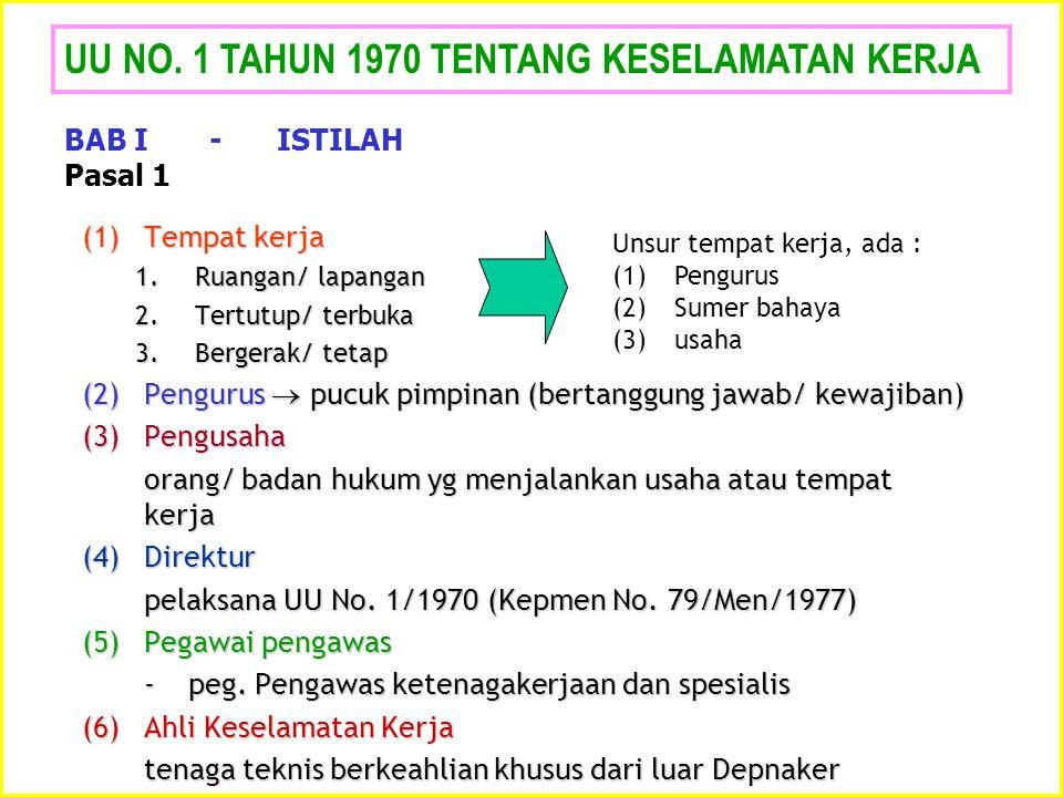 PERATURAN PELAKSANAAN UU No.1 Tahun 1970 - 5 Pembidangan Teknis - Per.Menaker No.