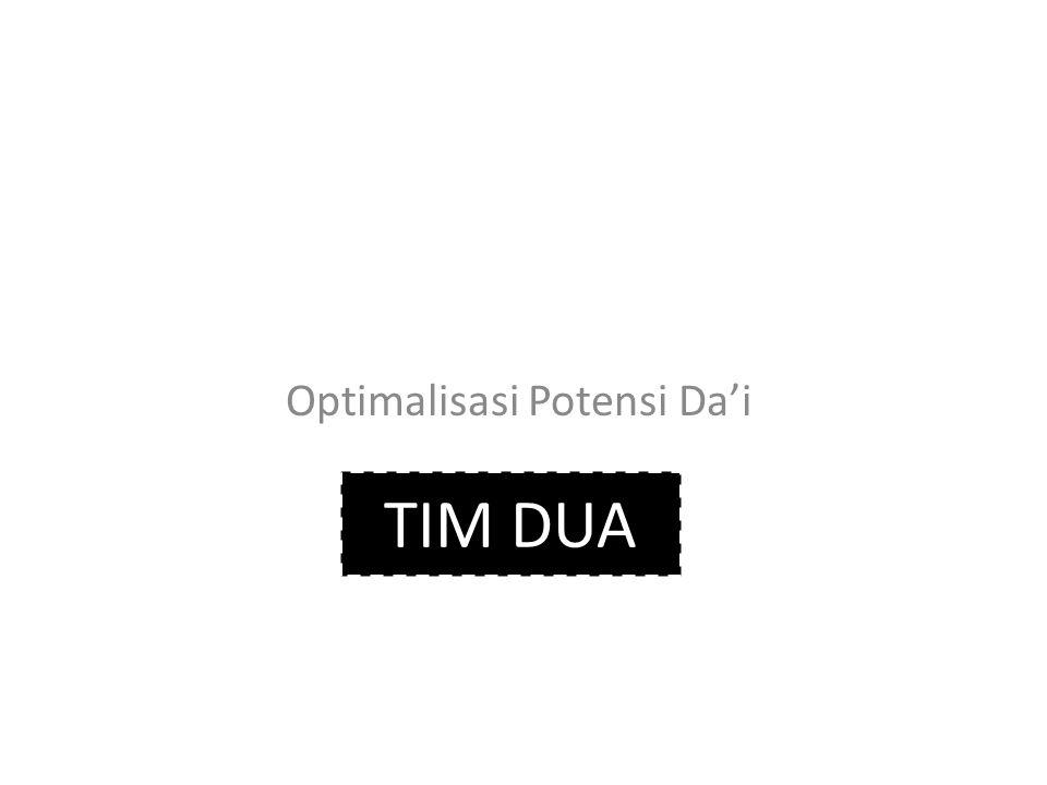 Pesantren UI 2010 Optimalisasi Potensi Da'i TIM DUA