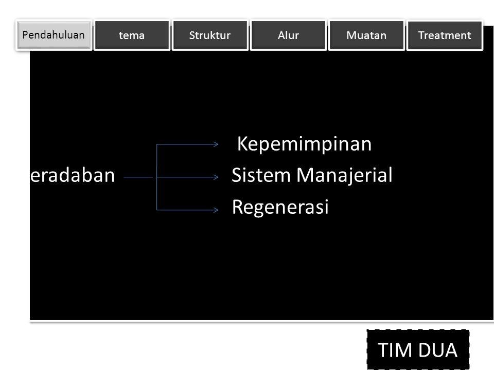 Kepemimpinan Peradaban Sistem Manajerial Regenerasi TIM DUA Pendahuluan tema Struktur Alur Muatan Treatment