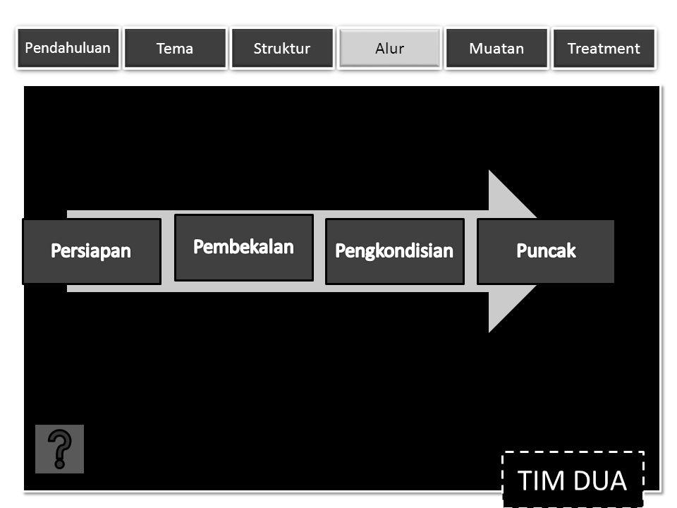 TIM DUA Pendahuluan Tema Struktur Alur Muatan Treatment