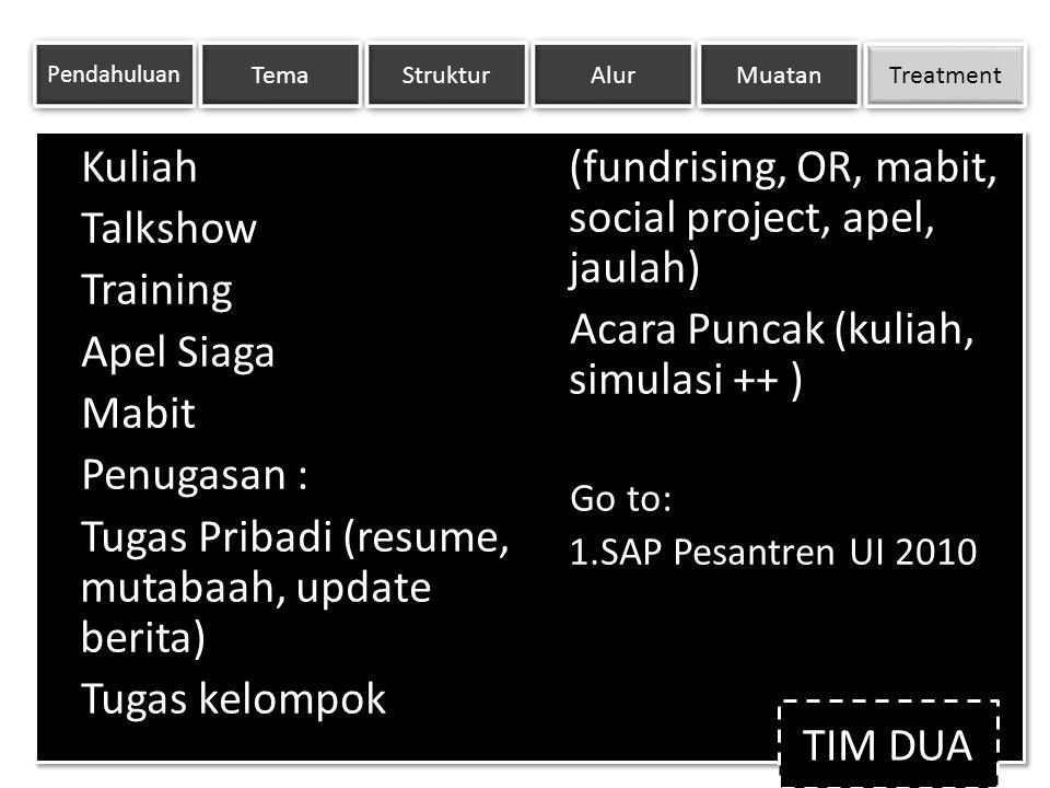 KuliahTalkshowTrainingApel SiagaMabitPenugasan :Tugas Pribadi (resume, mutabaah, updateberita) Tugas kelompok (fundrising, OR, mabit,social project, a
