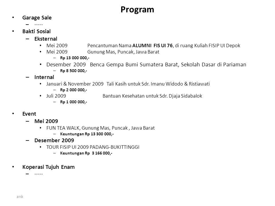 ank Program Garage Sale – ----- Bakti Sosial – Eksternal Mei 2009 Pencantuman Nama ALUMNI FIS UI 76, di ruang Kuliah FISIP UI Depok Mei 2009 Gunung Ma