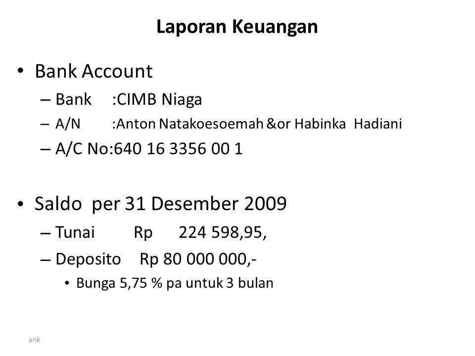 ank Laporan Keuangan Bank Account – Bank :CIMB Niaga – A/N :Anton Natakoesoemah &or Habinka Hadiani – A/C No:640 16 3356 00 1 Saldo per 31 Desember 2009 – Tunai Rp 224 598,95, – Deposito Rp 80 000 000,- Bunga 5,75 % pa untuk 3 bulan