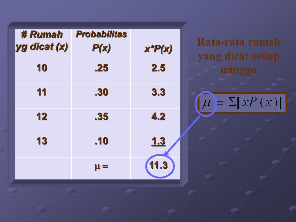 # Rumah yg dicat (x) ProbabilitasP(x)x*P(x)10.252.5 11.303.3 12.354.2 13.101.3  11.3 Rata-rata rumah yang dicat setiap minggu