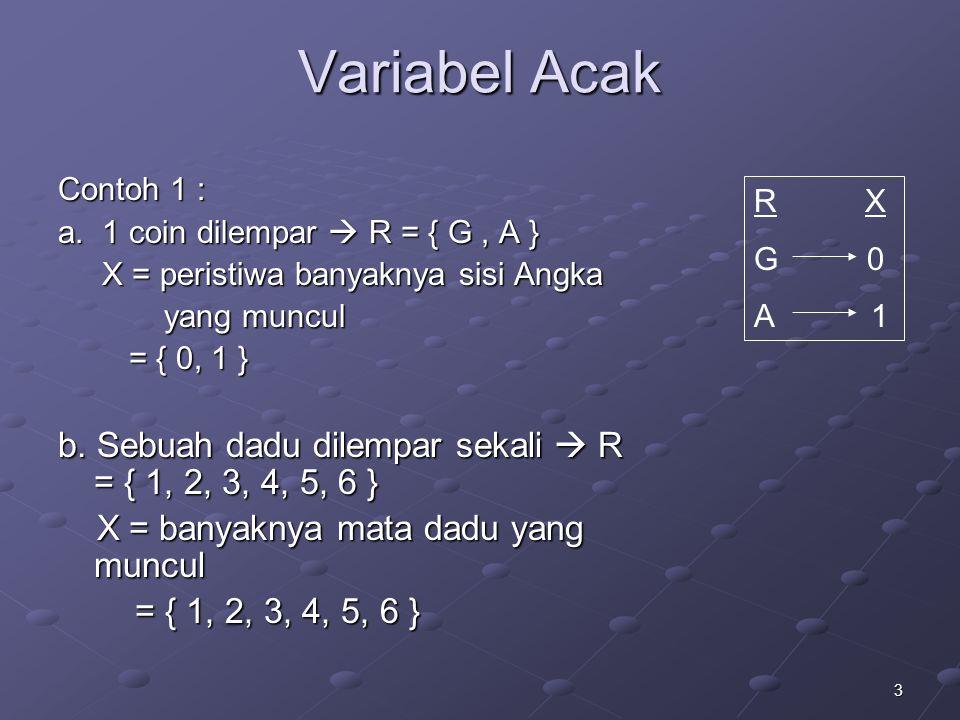 14 Ciri-ciri percobaan binomial : 1.Percobaan dilakukan atas n ulangan 2.Setiap ulangan hasilnya digolongkan menjadi dua yaitu 'sukses' dan 'gagal' 3.Probabilita peristiwa 'sukses' (p) untuk setiap ulangan sama atau tidak berubah.