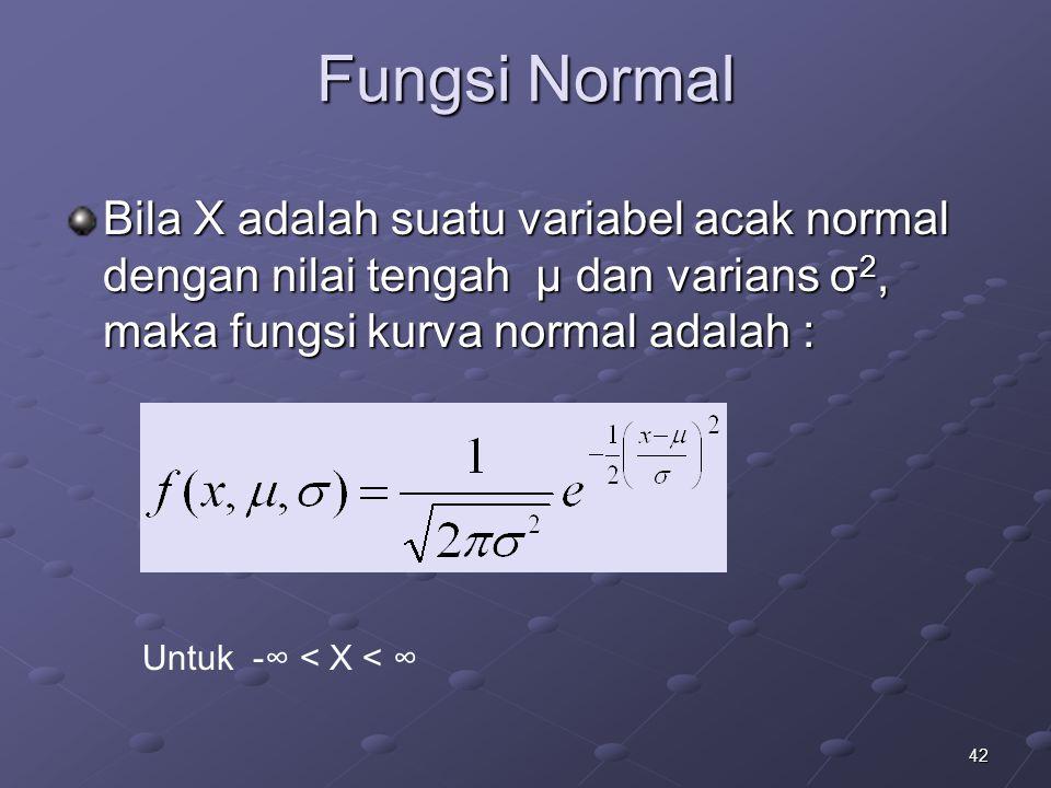 42 Fungsi Normal Bila X adalah suatu variabel acak normal dengan nilai tengah μ dan varians σ 2, maka fungsi kurva normal adalah : Untuk -∞ < X < ∞