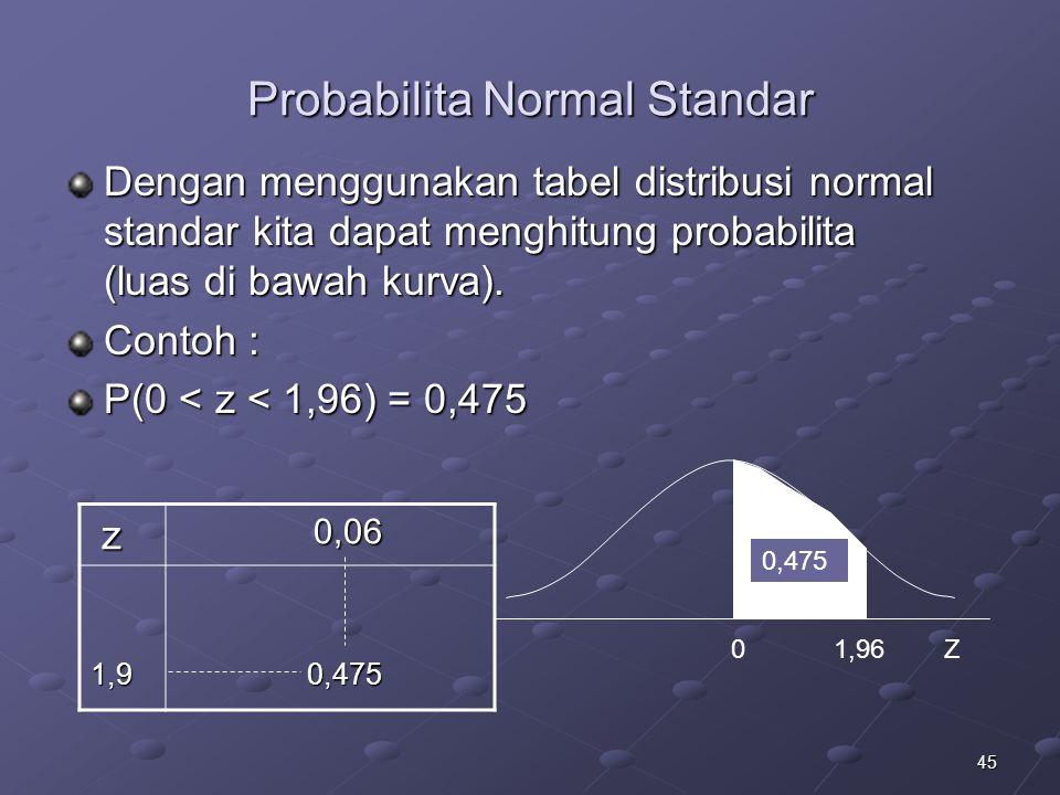 45 Probabilita Normal Standar Dengan menggunakan tabel distribusi normal standar kita dapat menghitung probabilita (luas di bawah kurva).