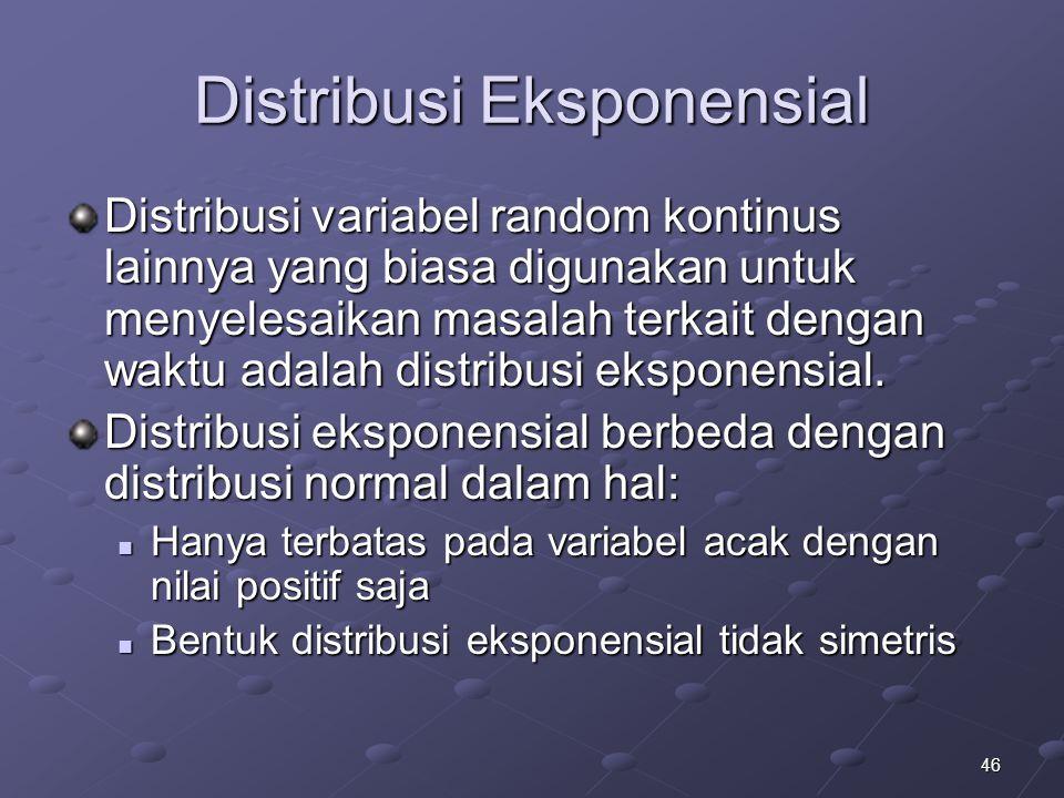 46 Distribusi Eksponensial Distribusi variabel random kontinus lainnya yang biasa digunakan untuk menyelesaikan masalah terkait dengan waktu adalah distribusi eksponensial.