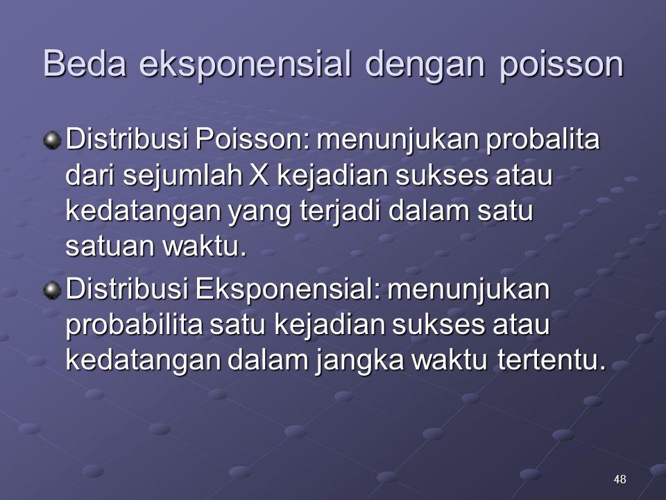 48 Beda eksponensial dengan poisson Distribusi Poisson: menunjukan probalita dari sejumlah X kejadian sukses atau kedatangan yang terjadi dalam satu satuan waktu.