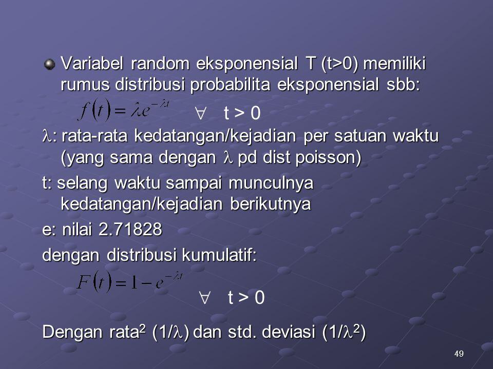 49 Variabel random eksponensial T (t>0) memiliki rumus distribusi probabilita eksponensial sbb: : rata-rata kedatangan/kejadian per satuan waktu (yang sama dengan pd dist poisson) : rata-rata kedatangan/kejadian per satuan waktu (yang sama dengan pd dist poisson) t: selang waktu sampai munculnya kedatangan/kejadian berikutnya e: nilai 2.71828 dengan distribusi kumulatif: Dengan rata 2 (1/ ) dan std.