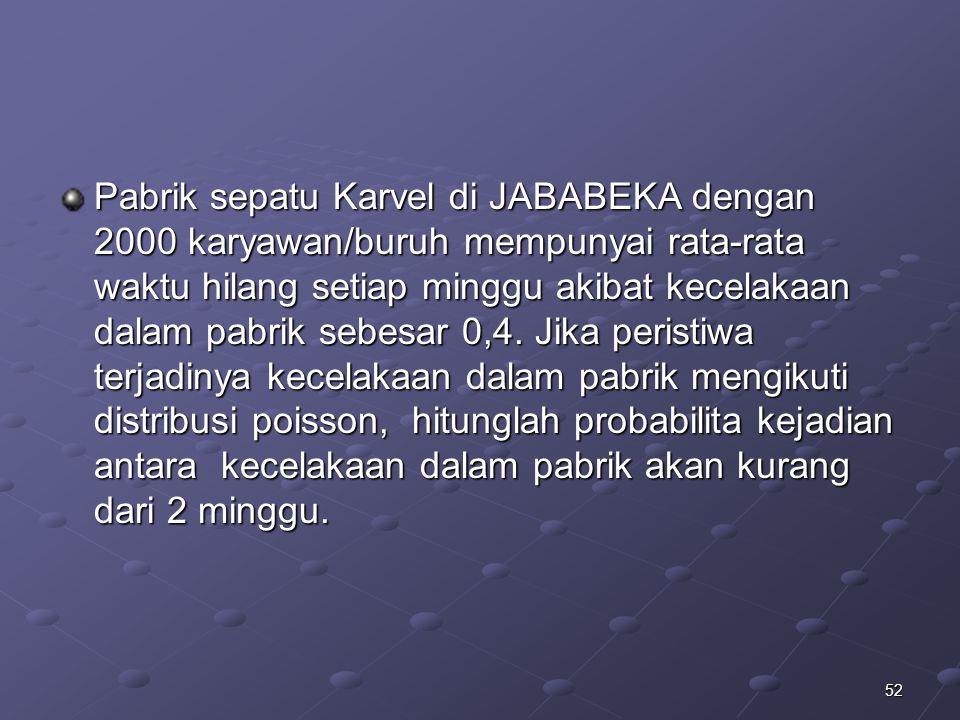 52 Pabrik sepatu Karvel di JABABEKA dengan 2000 karyawan/buruh mempunyai rata-rata waktu hilang setiap minggu akibat kecelakaan dalam pabrik sebesar 0,4.