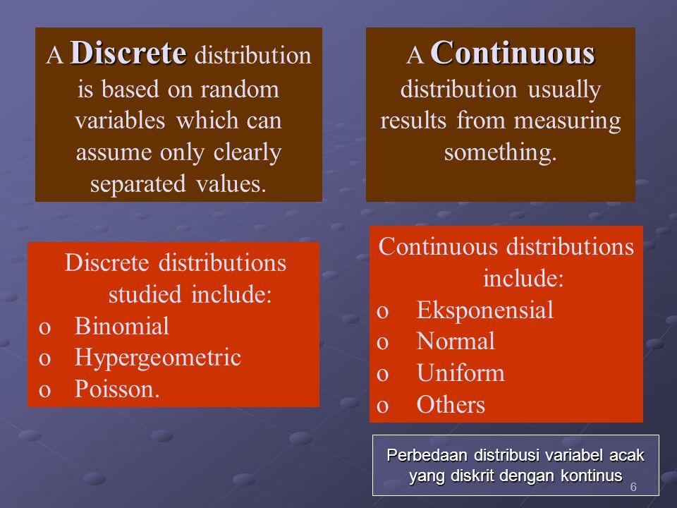 37 Distribusi Probabilitas Normal Baku