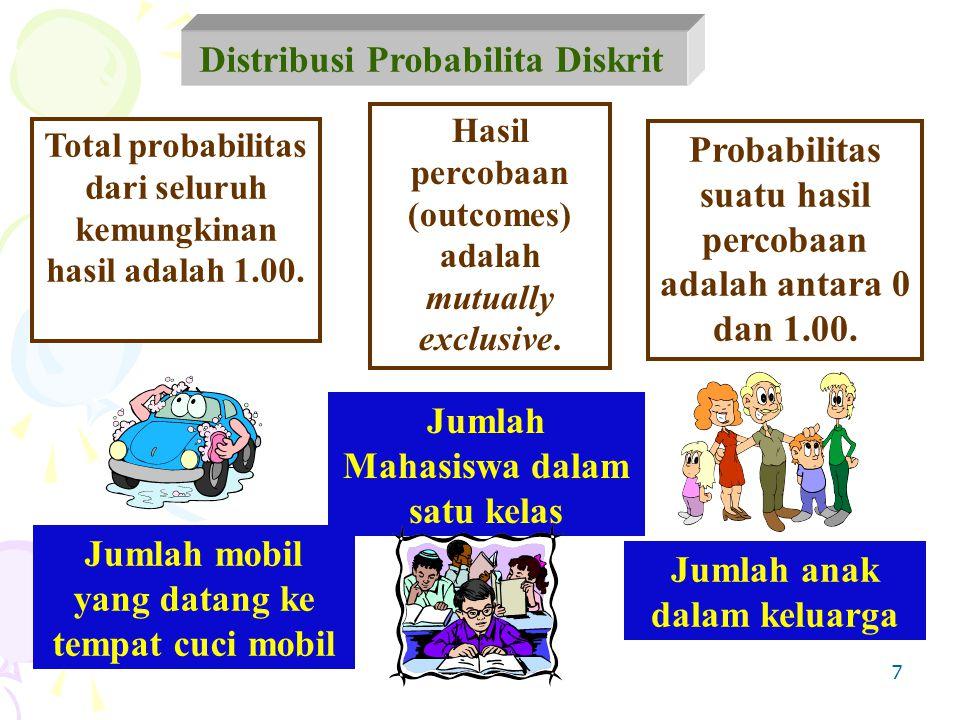 7 Distribusi Probabilita Diskrit Distribusi Probabilita Diskrit Total probabilitas dari seluruh kemungkinan hasil adalah 1.00.