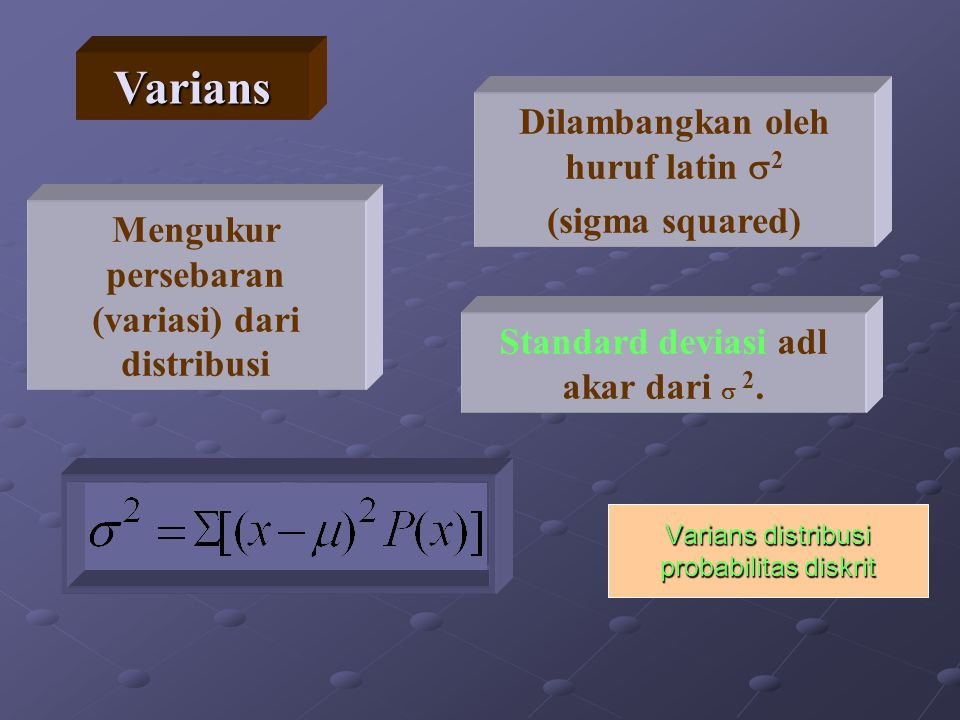 Varians distribusi probabilitas diskrit Varians Mengukur persebaran (variasi) dari distribusi Dilambangkan oleh huruf latin  2 (sigma squared) Standard deviasi adl akar dari  2.