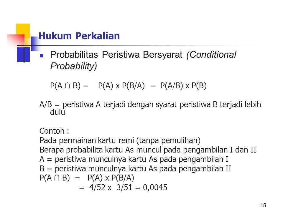 Hukum Perkalian Probabilitas Peristiwa Bersyarat (Conditional Probability) P(A ∩ B) = P(A) x P(B/A) = P(A/B) x P(B) A/B = peristiwa A terjadi dengan s
