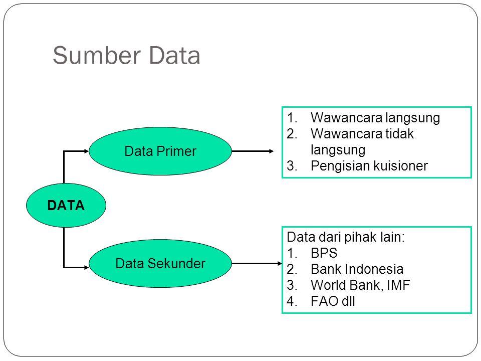 Sumber Data 10 DATA Data Primer 1.Wawancara langsung 2.Wawancara tidak langsung 3.Pengisian kuisioner Data Sekunder Data dari pihak lain: 1.BPS 2.Bank Indonesia 3.World Bank, IMF 4.FAO dll