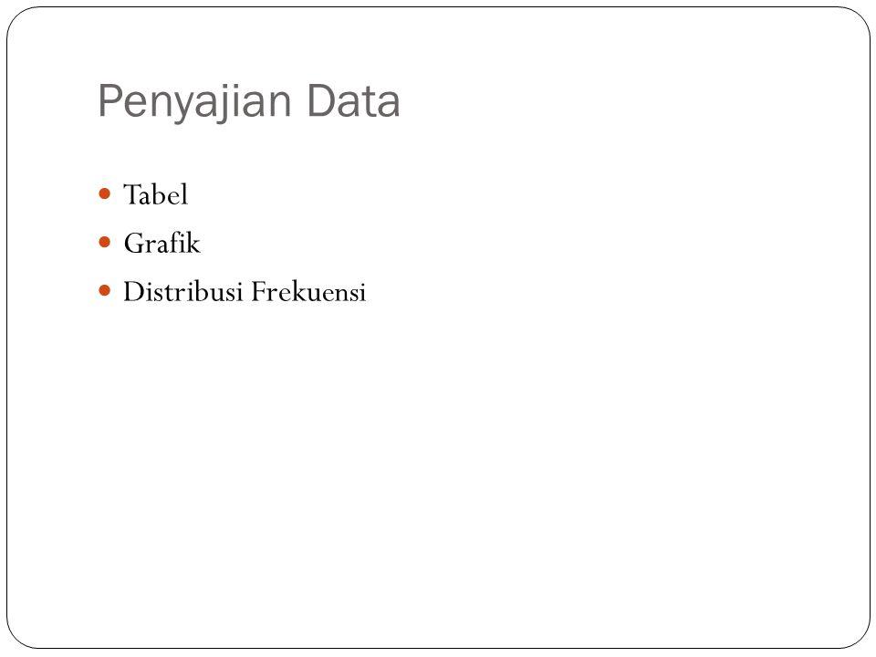 Penyajian Data Tabel Grafik Distribusi Freku ensi