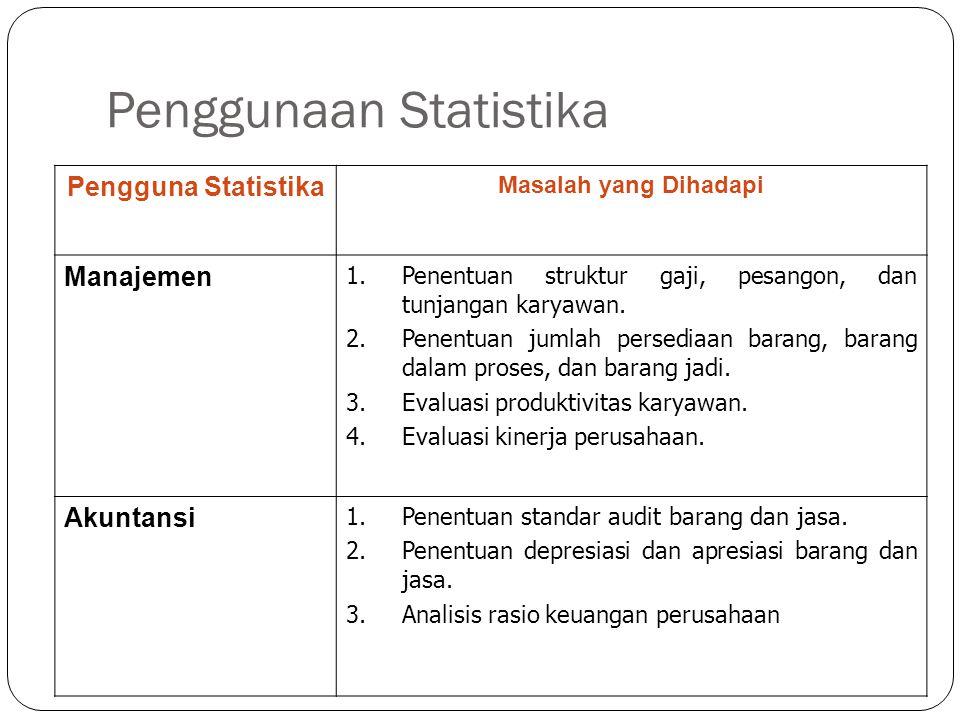 Penggunaan Statistika 3 Pengguna Statistika Masalah yang Dihadapi Manajemen 1.Penentuan struktur gaji, pesangon, dan tunjangan karyawan.