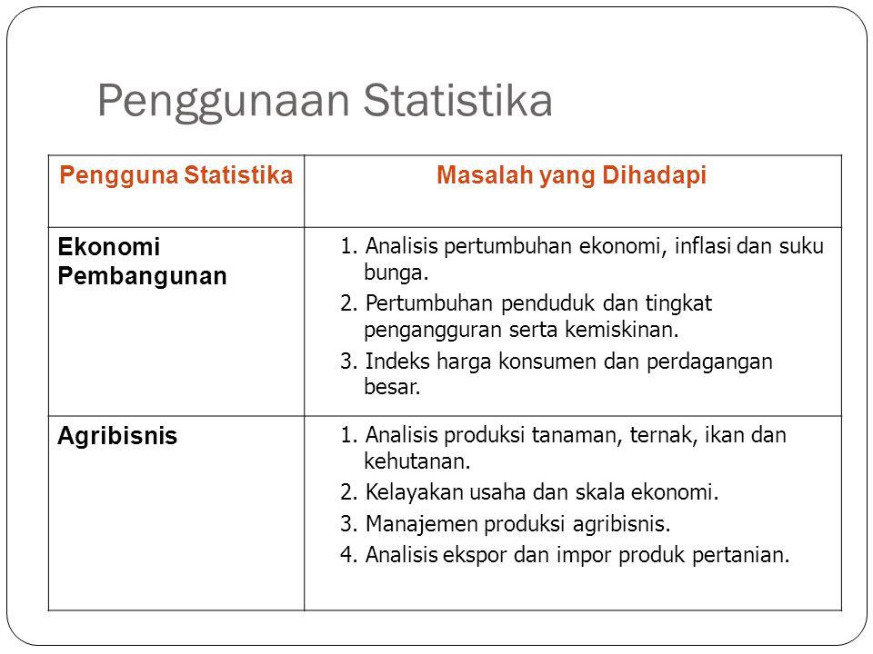 Penggunaan Statistika 4 Pengguna StatistikaMasalah yang Dihadapi Ekonomi Pembangunan 1. Analisis pertumbuhan ekonomi, inflasi dan suku bunga. 2. Pertu