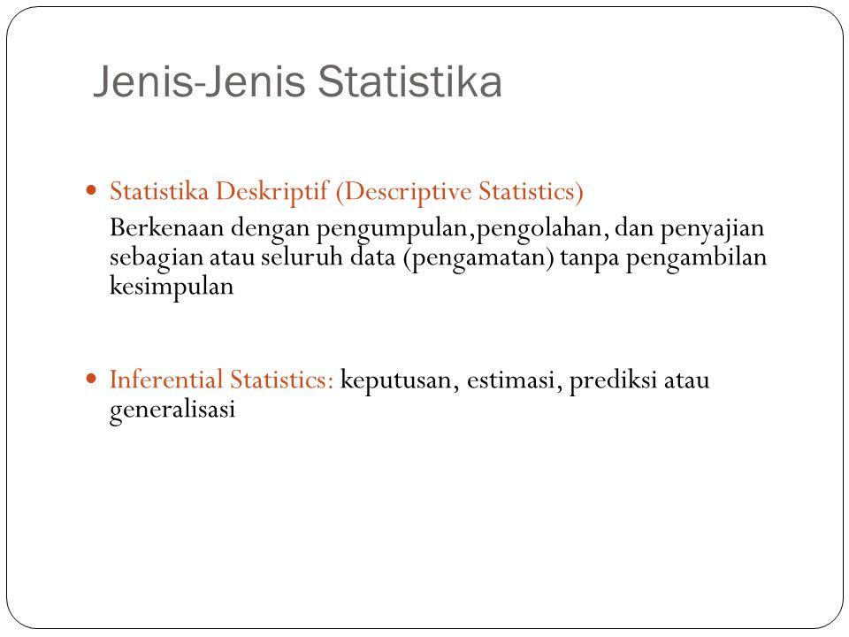 Jenis-Jenis Statistika 5 Statistika Deskriptif (Descriptive Statistics) Berkenaan dengan pengumpulan,pengolahan, dan penyajian sebagian atau seluruh data (pengamatan) tanpa pengambilan kesimpulan Inferential Statistics: keputusan, estimasi, prediksi atau generalisasi