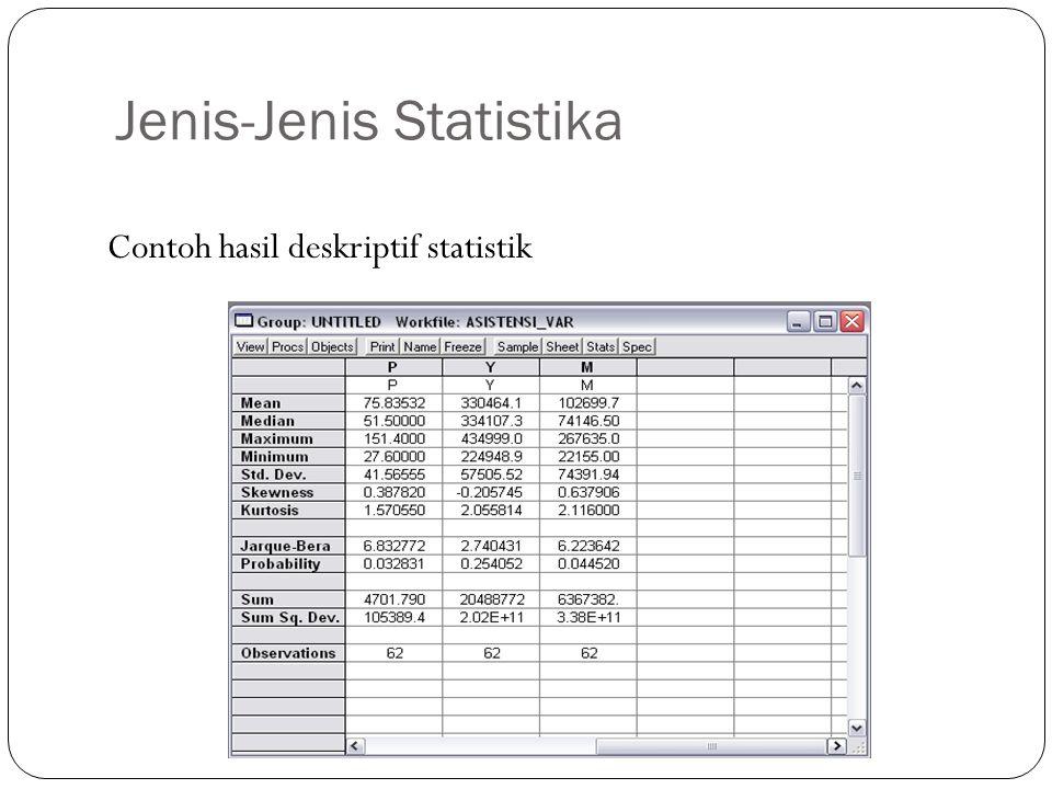 Jenis-Jenis Statistika 6 Contoh hasil deskriptif statistik