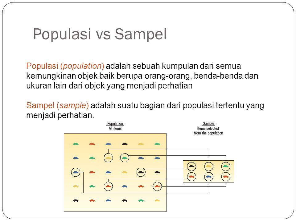 Populasi vs Sampel 8 Populasi (population) adalah sebuah kumpulan dari semua kemungkinan objek baik berupa orang-orang, benda-benda dan ukuran lain dari objek yang menjadi perhatian Sampel (sample) adalah suatu bagian dari populasi tertentu yang menjadi perhatian.
