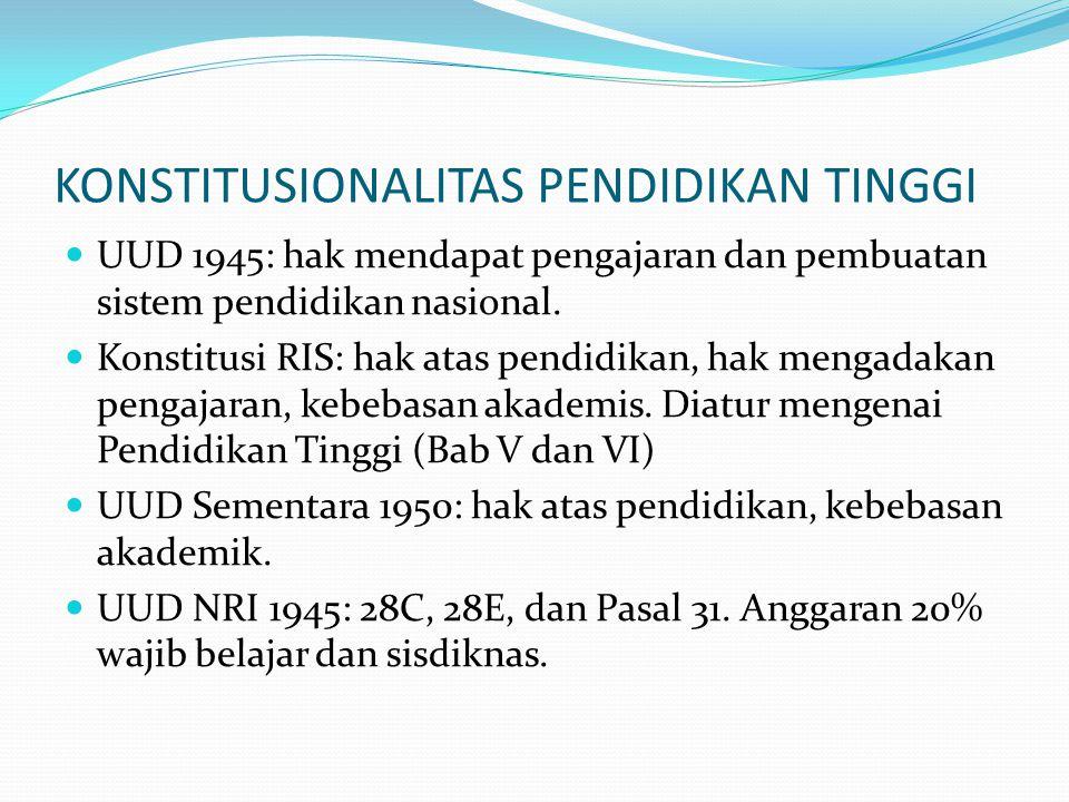 KONSTITUSIONALITAS PENDIDIKAN TINGGI UUD 1945: hak mendapat pengajaran dan pembuatan sistem pendidikan nasional.