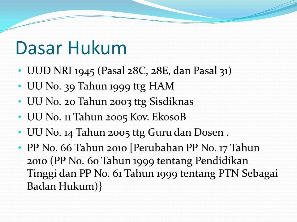 Dasar Hukum UUD NRI 1945 (Pasal 28C, 28E, dan Pasal 31) UU No. 39 Tahun 1999 ttg HAM UU No. 20 Tahun 2003 ttg Sisdiknas UU No. 11 Tahun 2005 Kov. Ekos