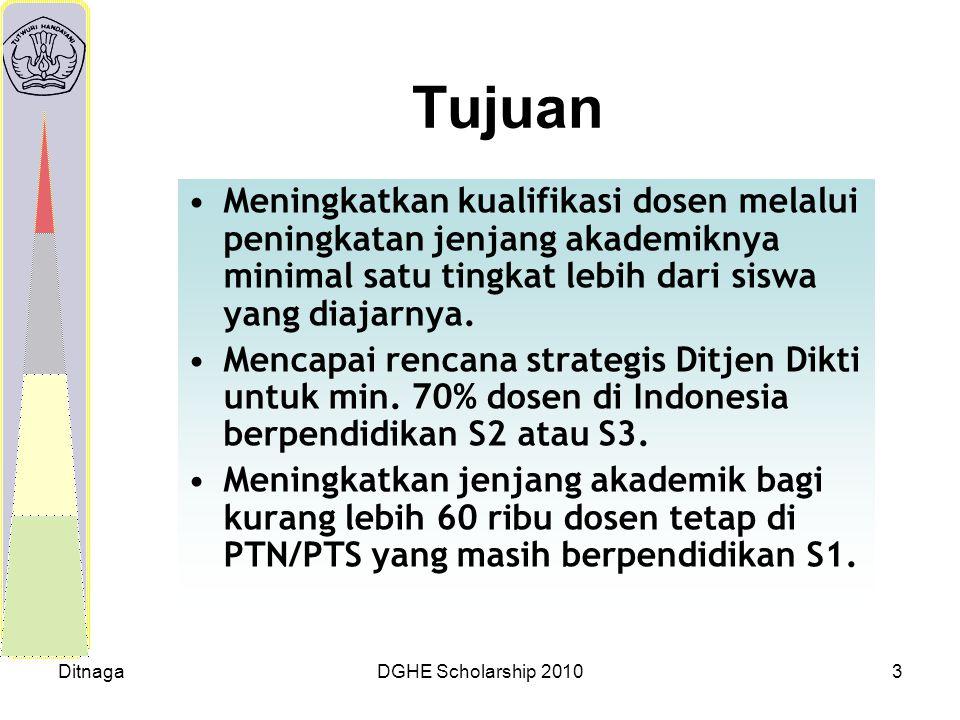 DitnagaDGHE Scholarship 20103 Tujuan Meningkatkan kualifikasi dosen melalui peningkatan jenjang akademiknya minimal satu tingkat lebih dari siswa yang