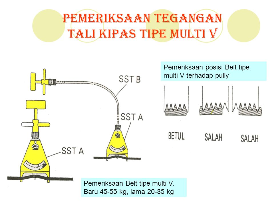 Pemeriksaan Tegangan Tali Kipas Tipe Multi V Pemeriksaan Belt tipe multi V. Baru 45-55 kg, lama 20-35 kg Pemeriksaan posisi Belt tipe multi V terhadap