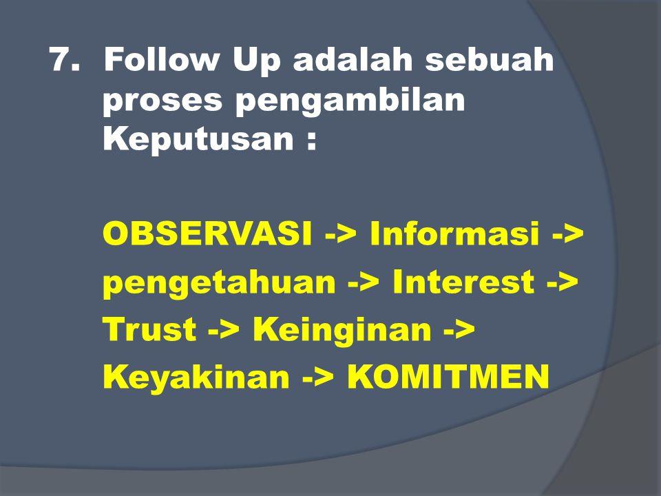 7. Follow Up adalah sebuah proses pengambilan Keputusan : OBSERVASI -> Informasi -> pengetahuan -> Interest -> Trust -> Keinginan -> Keyakinan -> KOMI