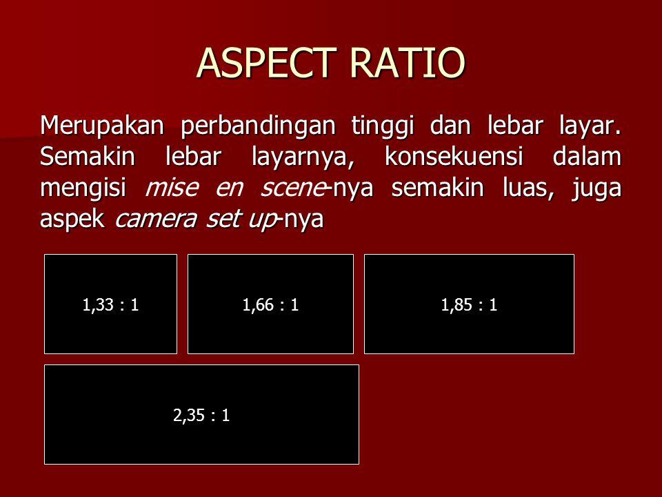 ASPECT RATIO Merupakan perbandingan tinggi dan lebar layar. Semakin lebar layarnya, konsekuensi dalam mengisi -nya semakin luas, juga aspek camera set