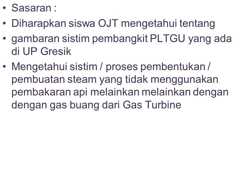 Combined Cycle Siklus gabungan antara gas turbine dengan steam turbine dalam satu rangkaian dan apabila Gas tubine berdiri sendiri dinamakan open cycle.