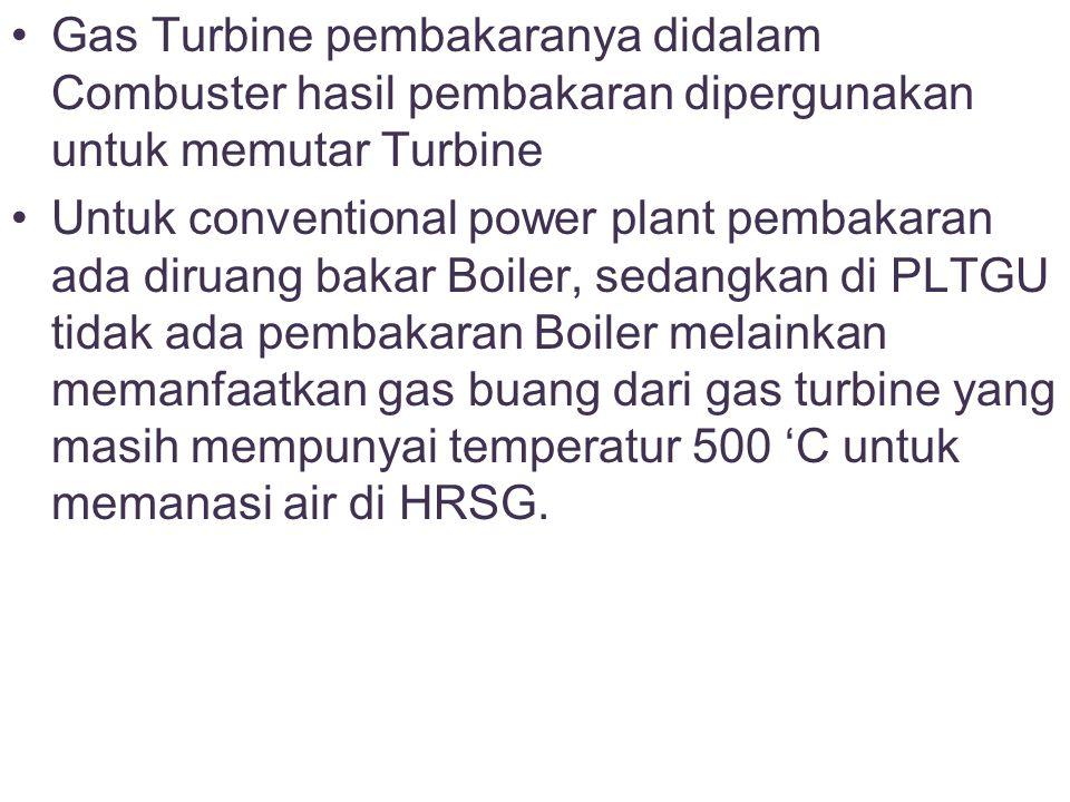 Gas Turbine pembakaranya didalam Combuster hasil pembakaran dipergunakan untuk memutar Turbine Untuk conventional power plant pembakaran ada diruang b