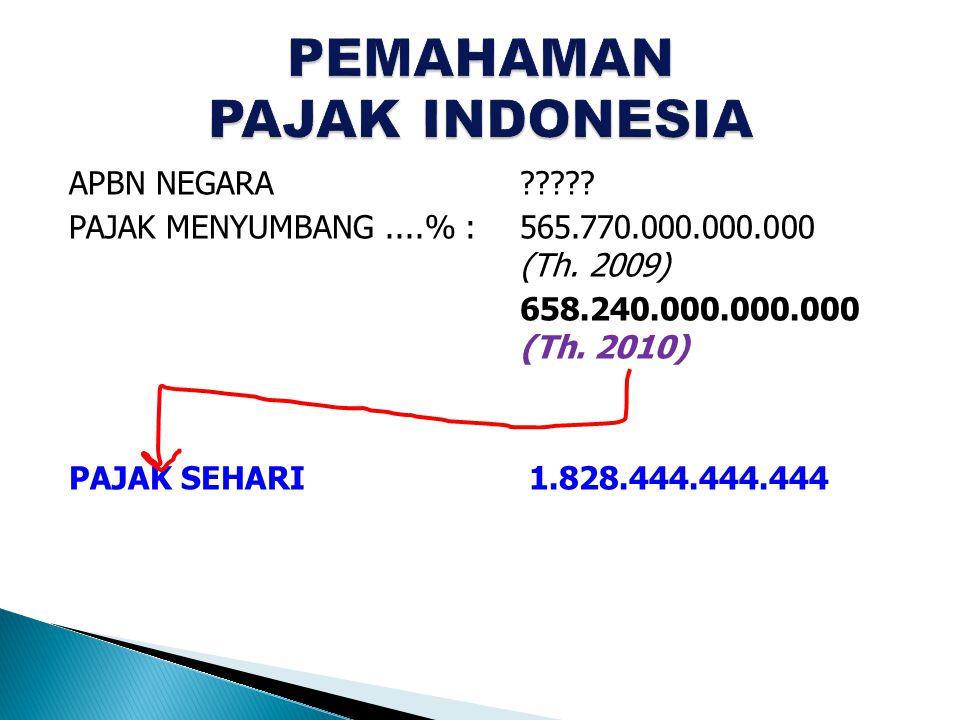  Fungsi Anggaran Pajak digunakan untuk membiayai keperluan negara bagi sebesar-besarnya kemakmuran rakyat.