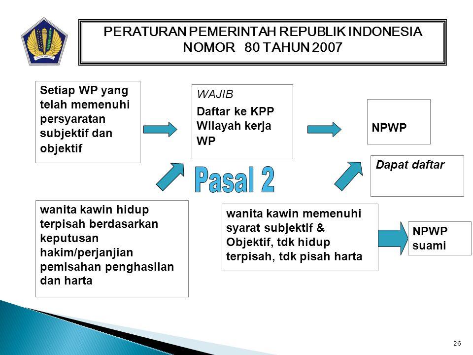 Kewajiban pajak subjektif orang pribadi dimulai pada saat orang pribadi tersebut dilahirkan, berada, atau berniat untuk bertempat tinggal di Indonesia dan berakhirpad a saat meninggal dunia atau meninggalkan Indonesia untuk selama- lamanya.