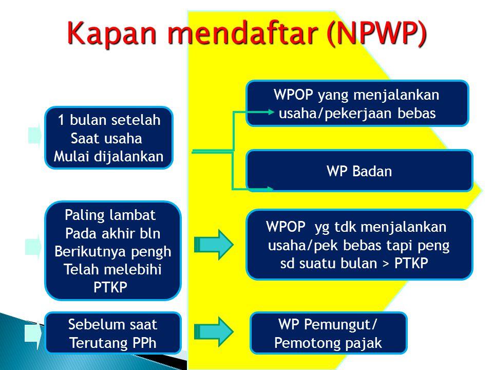Siapa yang wajib NPWP.