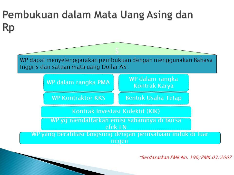 Ketentuan-ketentuan Pembukuan (Pasal 28) memperhatikan iktikad baik dan mencerminkan keadaan atau kegiatan usaha yang sebenarnya diselenggarakan dengan prinsip taat asas dan dengan stelsel akrual dan stelsel kas harus diselenggarakan di Indonesia menggunakan huruf latin, angka Arab, satuan mata uang rupiah, dan disusun dalam bahasa Indonesia atau dalam bahasa asing yang diizinkan oleh Menkeu Perubahan terhadap metode pembukuan dan/atau tahun buku harus mendapat persetujuan dari Dirjen Pajak Pembukuan atau pencatatan tersebut harus diselenggarakan dengan: