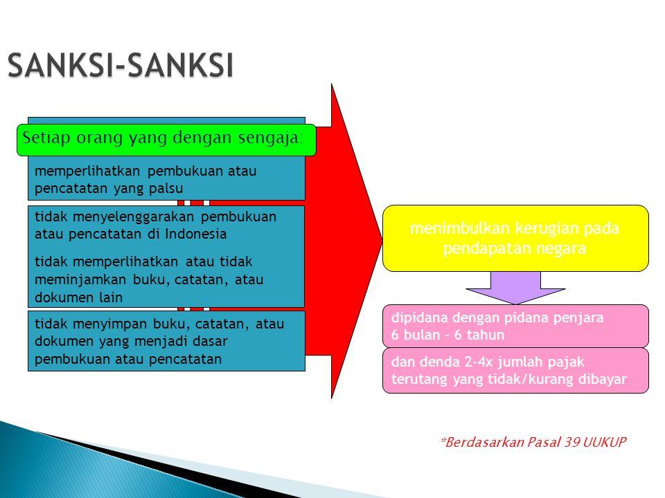 Penyimpanan Dokumen Pembukuan *Berdasarkan Pasal 28 UUKUP Buku, catatan, dan dokumen termasuk hasil pengolahan data dasar pembukuan / pencatatan 10 tahun di Indonesia