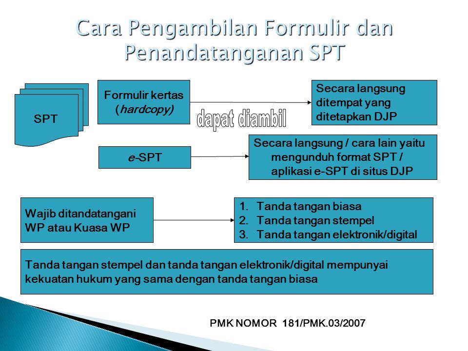 Jenis SPT SPT Tahunan SPT Masa  PPh Pasal 21 dan Pasal 26  PPh Pasal 22  PPh Pasal 23 dan Pasal 26  PPh Pasal 4 ayat 2  PPh Pasal 15  PPh Pasal 25  PPN (form 1195 & 1101 WAPU)  PPn BM (form 1101BM)