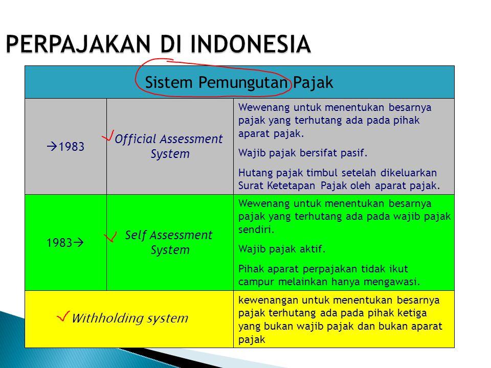 PERPAJAKAN DI INDONESIA Self Assessment System Official Assessment System  1983 1983  Wewenang untuk menentukan besarnya pajak yang terhutang ada pada pihak aparat pajak.