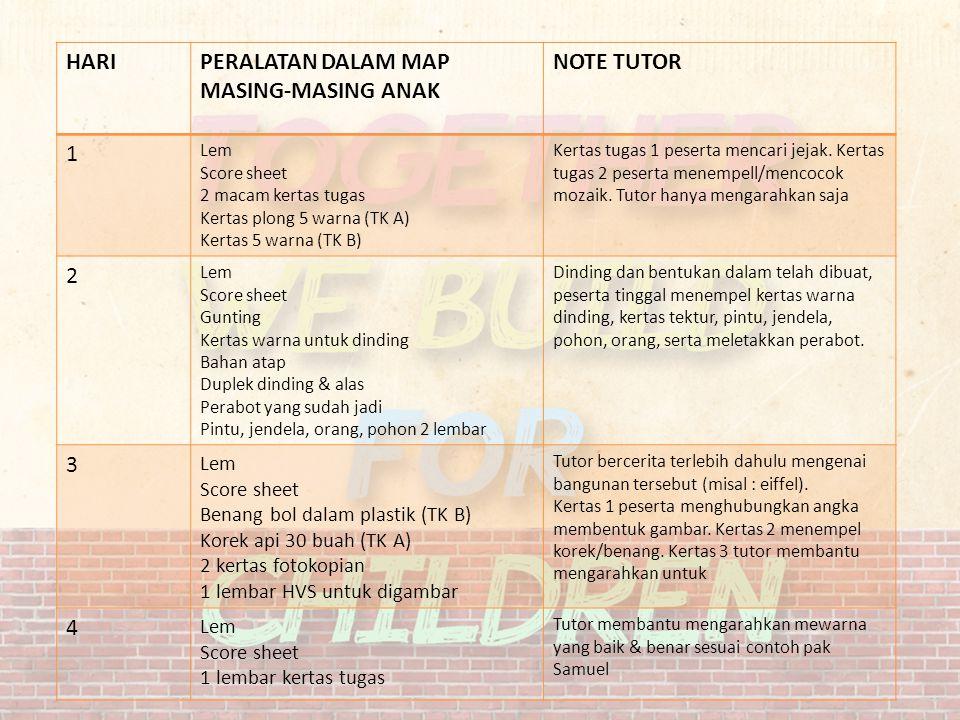 HARIPERALATAN DALAM MAP MASING-MASING ANAK NOTE TUTOR 1 Lem Score sheet 2 macam kertas tugas Kertas plong 5 warna (TK A) Kertas 5 warna (TK B) Kertas