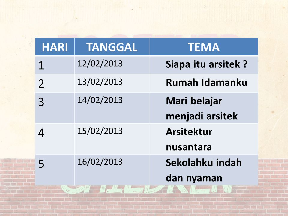 Hari 1 12 / 02 / 2013 Siapa itu arsitek ?.