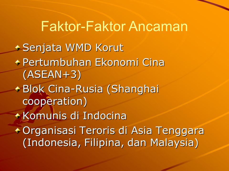 Faktor-Faktor Ancaman Senjata WMD Korut Pertumbuhan Ekonomi Cina (ASEAN+3) Blok Cina-Rusia (Shanghai cooperation) Komunis di Indocina Organisasi Teroris di Asia Tenggara (Indonesia, Filipina, dan Malaysia)
