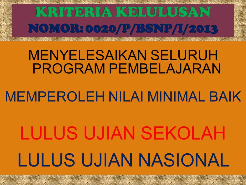 UJIAN TULIS PAI PKn BAHASA INDONESIA BAHASA INGGRIS MATEMATIKA IPA IPS SENI BUDAYA TIKOM MULOK (BHS.